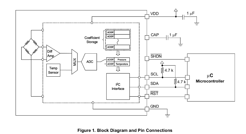 MPL115A2_block_diagram.png