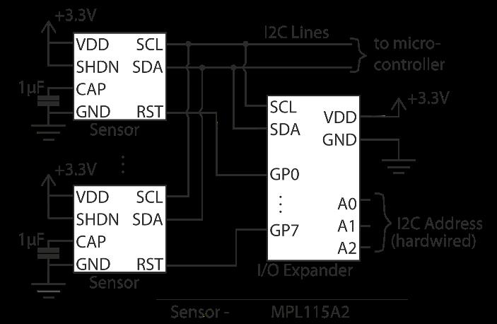 I2C protocol, explained - TakkTile